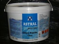 chlore_choc_pastilleptler